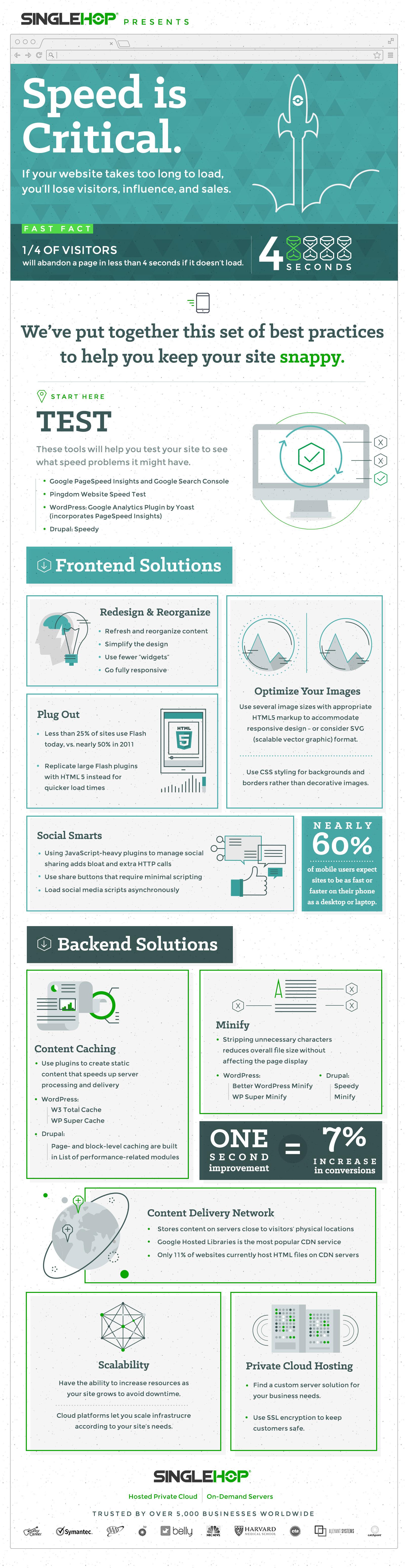 singlehop_speed_infographic (1)