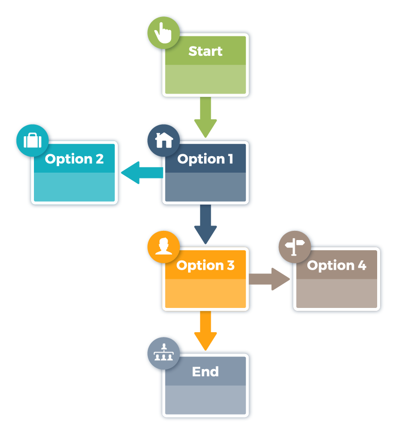 what is marketing automation workflow